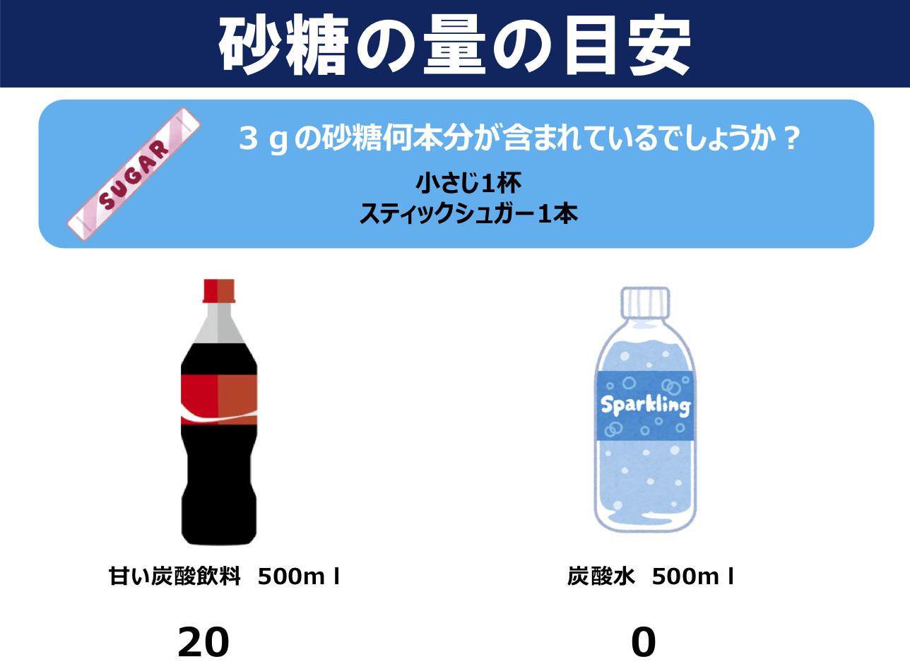 水 飲み すぎ 炭酸